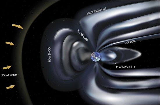 Earth's magnetosphere. Image credit: NASA