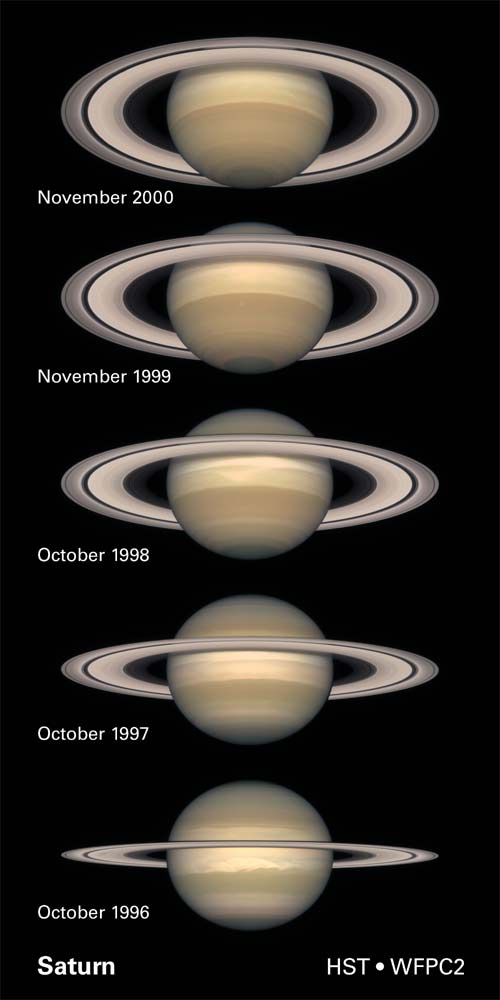 Why Does Saturn Has A Ring Around It