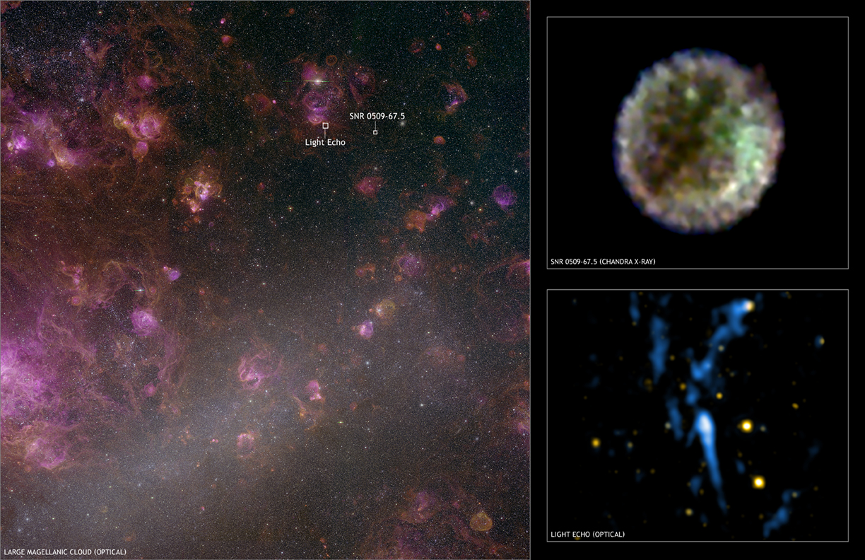 supernova first observed in 400 years -#main