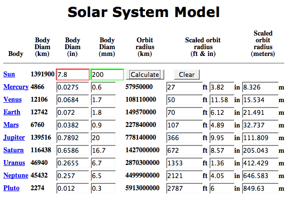 solar system scale in inches - photo #2