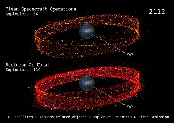 2112 future simulation.  Image credit: ESA