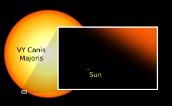 VY Canis Majoris. The biggest known star.