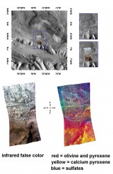 Sulfate- and pyroxene-containing deposits in the Candor Chasma region of Mars (NASA/JPL/JHUAPL/ASU)