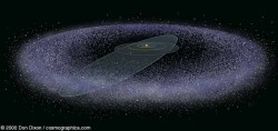 The bodies in the Kuiper Belt
