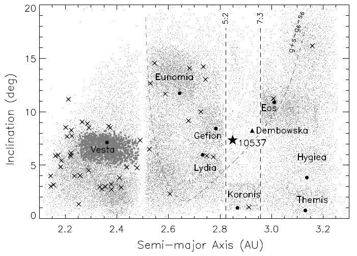 apophis asteroid composition-#38