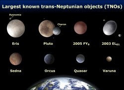 Eight of the largest trans-Neptunian objects (Wikimedia Commons)