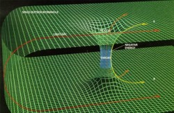 A graphic of the structure of a theorized wormhole (NASA)