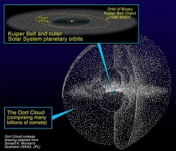 Artist\'s impression of the Oort Cloud. Image credit: NASA/JPL