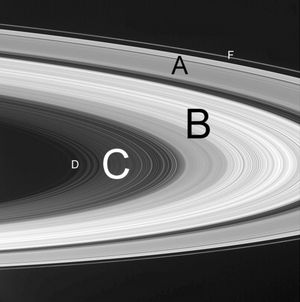 Saturn's Rings. Image credit: NASA/JPL/SSI