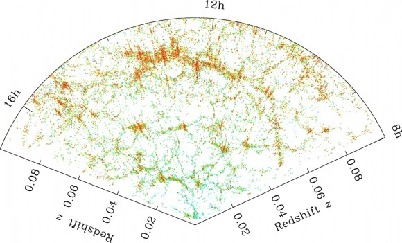Map of distribution of galaxies.  Credit: M. Blanton and the SDSS.