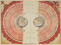 The Geocentric View of the Solar System