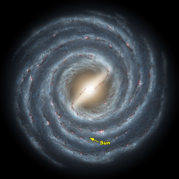Position of the Sun in the Milky Way. Image credit: NASA