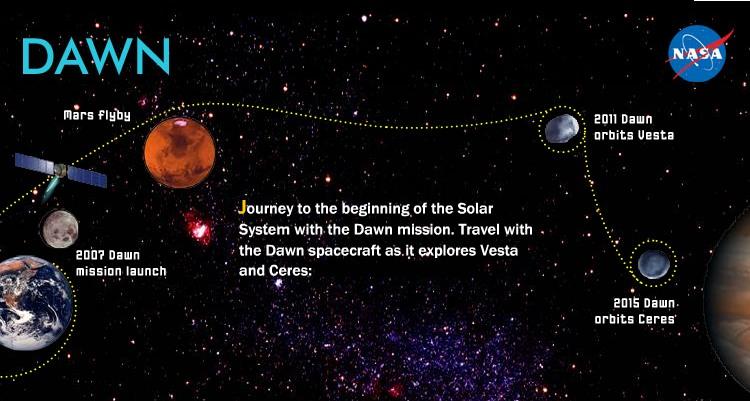 nasa dawn spacecraft diagram - photo #25
