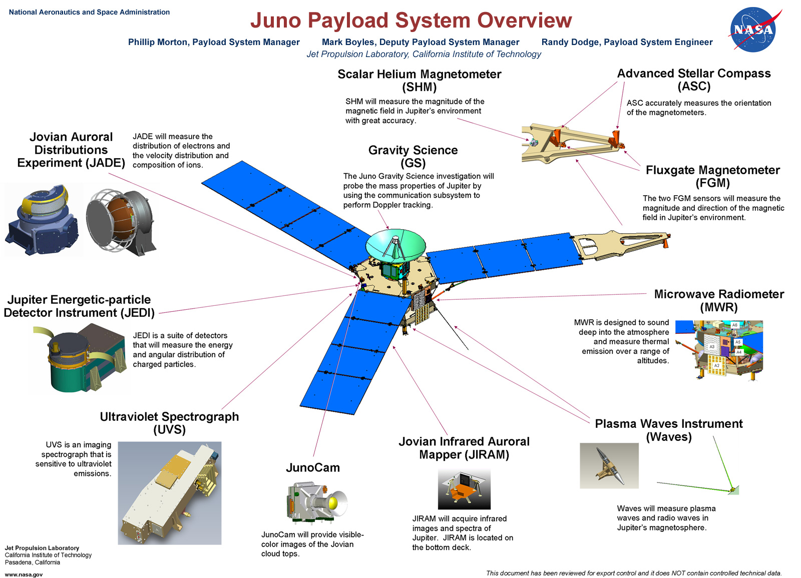 juno space mission - photo #25