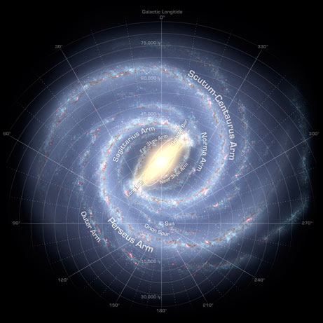 The major and minor arms of the Milky Way. Image Credit: NASA/JPL-Caltech