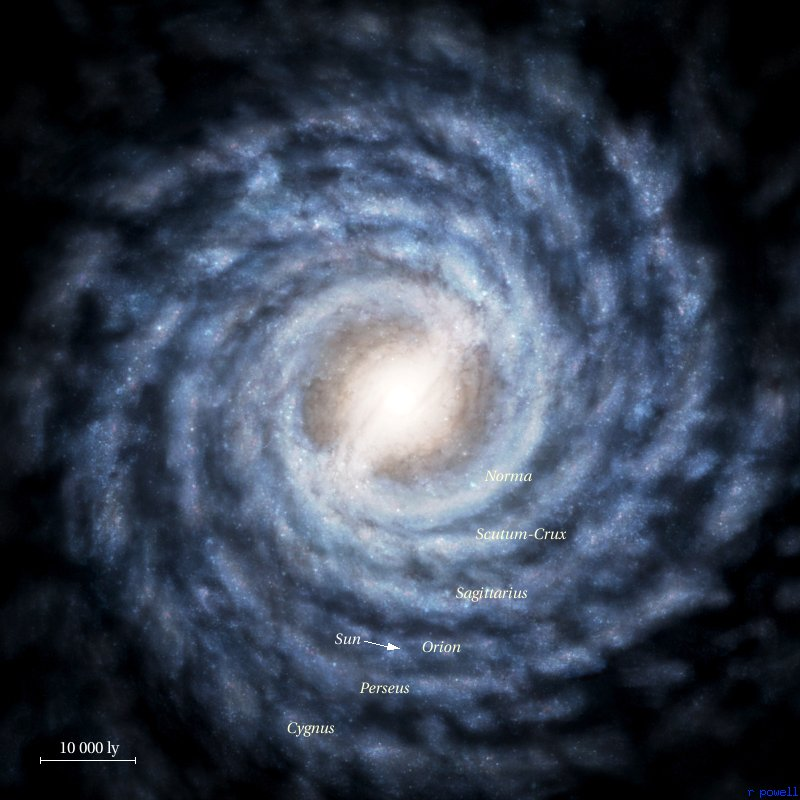 Artist impression of the Milky Way.