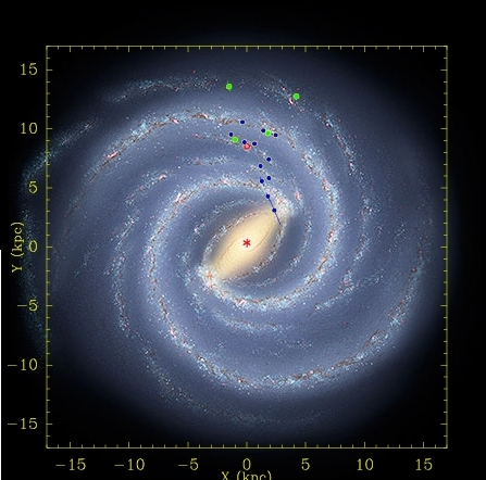 Artist&#039;s Conception of our Milky Way Galaxy: Blue, green dots indicate distance measurements. CREDIT: Robert Hurt, IPAC; Mark Reid, CfA, NRAO/AUI/NSF 