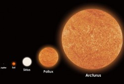 Arcturus compared to the Sun.