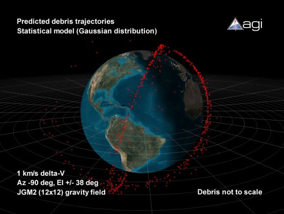 Predicated satellite debris trajectory.  Image courtesy of Analytical Graphics, Inc. (www.agi.com)