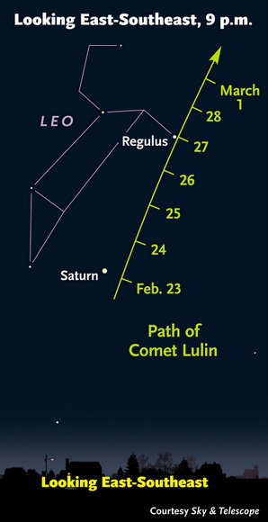 Lulin's path.  Credit:  SkyandTelescope.com