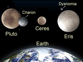 What Is A Dwarf Planet