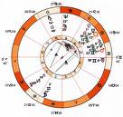 Graphic ephemeris