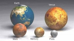 Size of the planets compared.