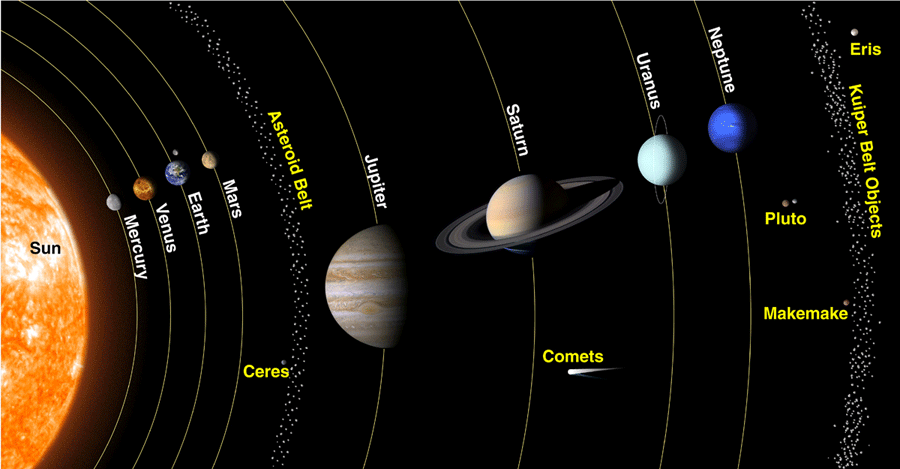 about outer planets - photo #31