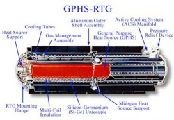 A radioisotope thermalelectric generator schematic. Source: Internet Encyclopedia of Science