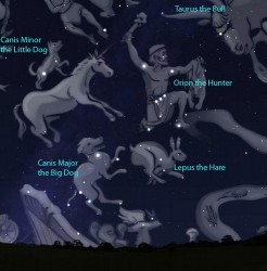 Names of Constellations
