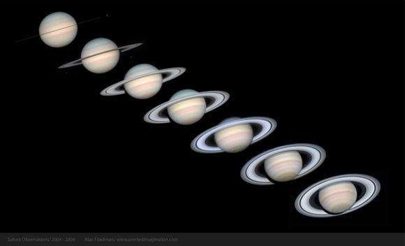 Composite image of Saturn over 6 years. Credit:  Alan Friedman