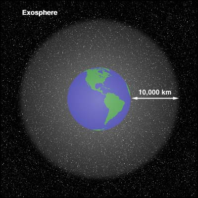 Exosphere