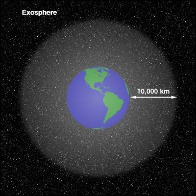 Exosphere » Universe Today