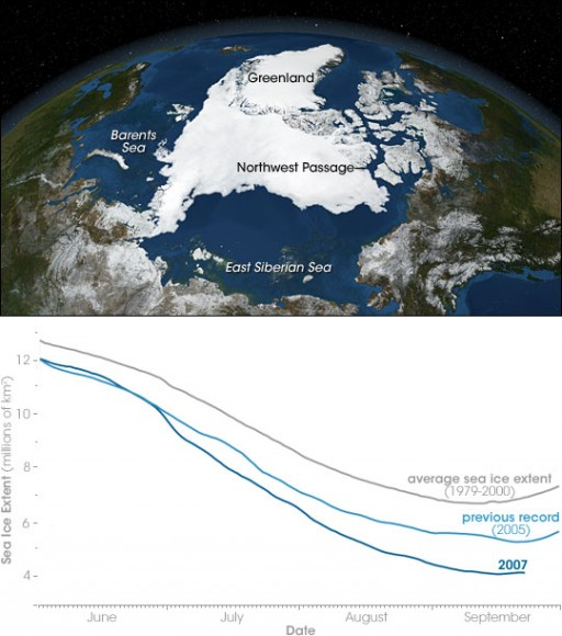 Sea Ice loss. Image credit: NASA