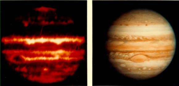 How Hot is Jupiter