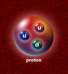 Proton Mass