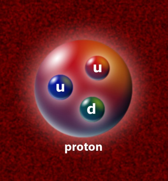 Proton Parts