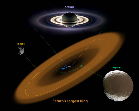 Artist concept of the new Saturnian Ring. Image courtesy Anne Verbiscer