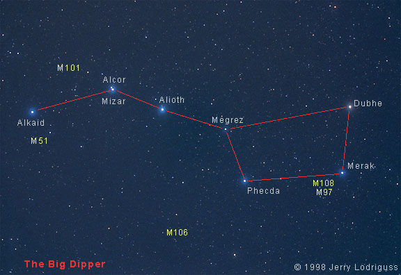 Big Dipper