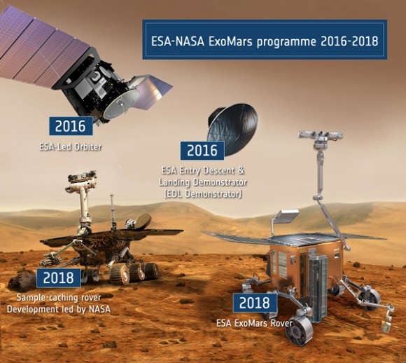 Elements of the ESA-NASA ExoMars program 2016-2018. Credit: ESA