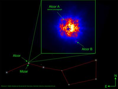 Alcor A and B. Credit: Project 1640/AMNH and Digital Universe Atlas