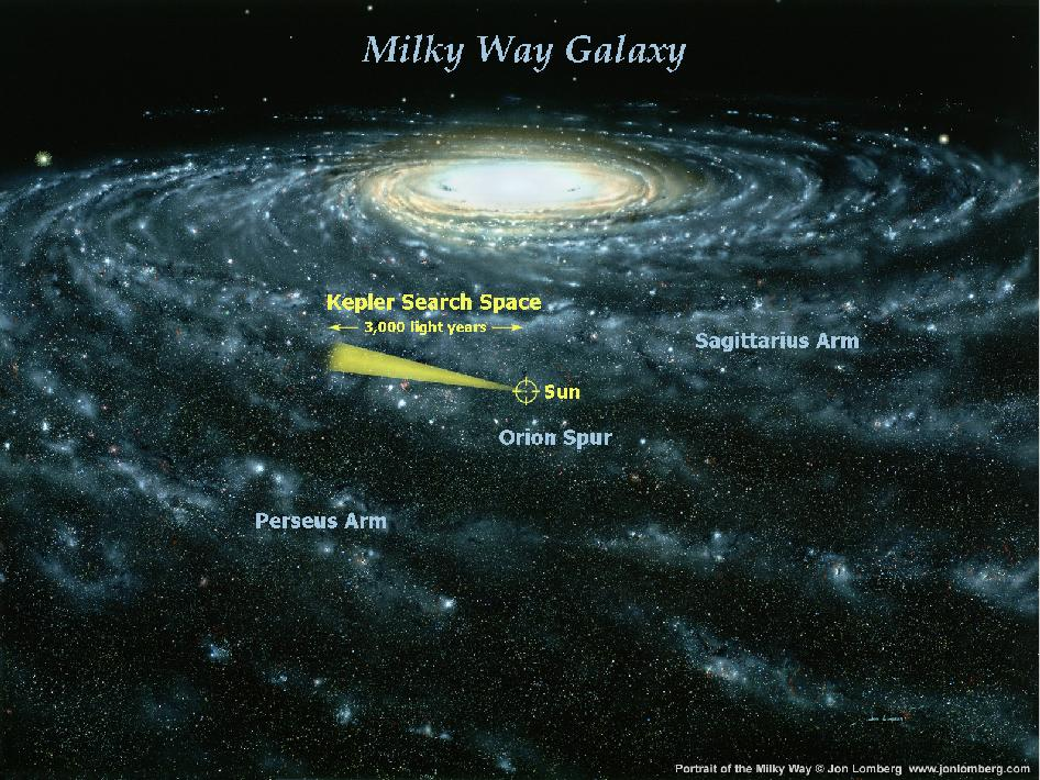 Kepler Discovers First Earth Sized Planets inside ...