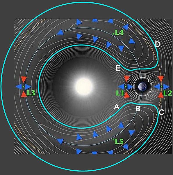 for solar system orbit lines - photo #42