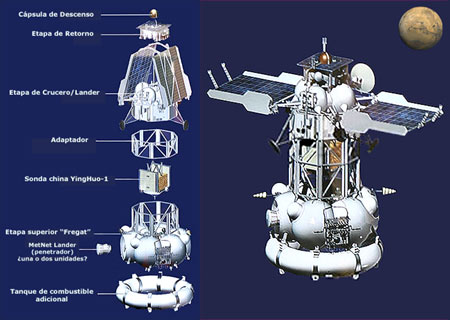 Configuration of the Phobos-Grunt spacecraft. Credit: NPO Lavochkin