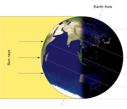 Sun's Rays Hitting Earth