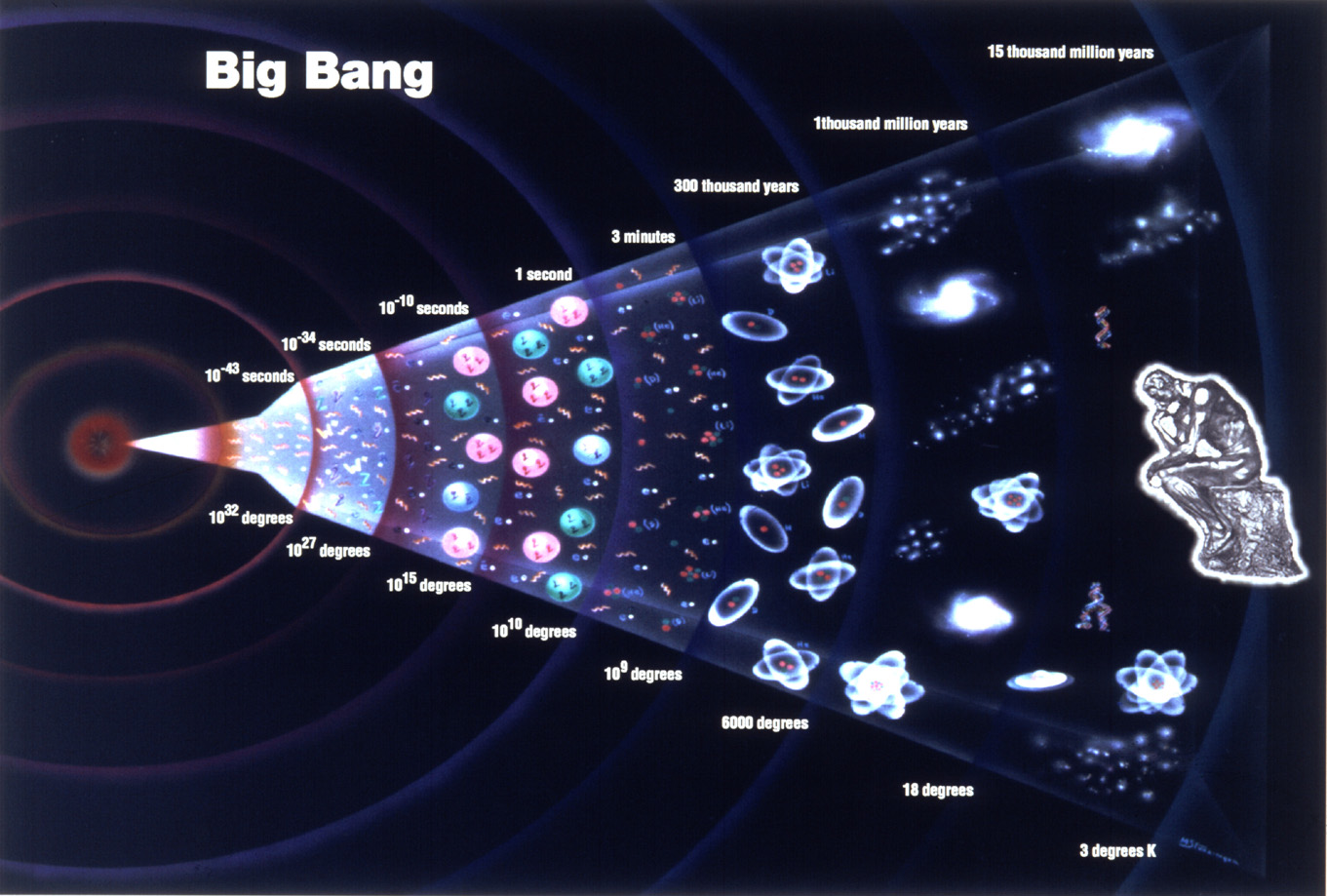 the big bang theory and the beginning of the universe