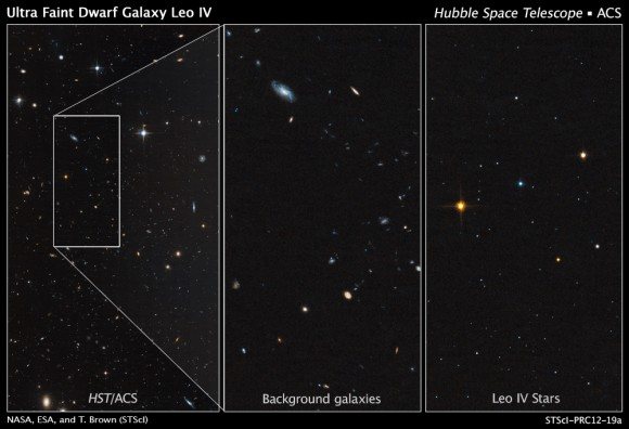 These Hubble images show the dim, star-starved dwarf galaxy Leo IV. The image at left shows part of the galaxy, outlined by the white rectangular box. The box measures 83 light-years wide by 163 light-years long. The few stars in Leo IV are lost amid neighboring stars and distant galaxies. A close-up view of the background galaxies within the box is shown in the middle image. The image at right shows only the stars in Leo IV. The galaxy, which contains several thousand stars, is composed of sun-like stars, fainter, red dwarf stars, and some red giant stars brighter than the sun. Credit: NASA, ESA, and T. Brown (STScI)