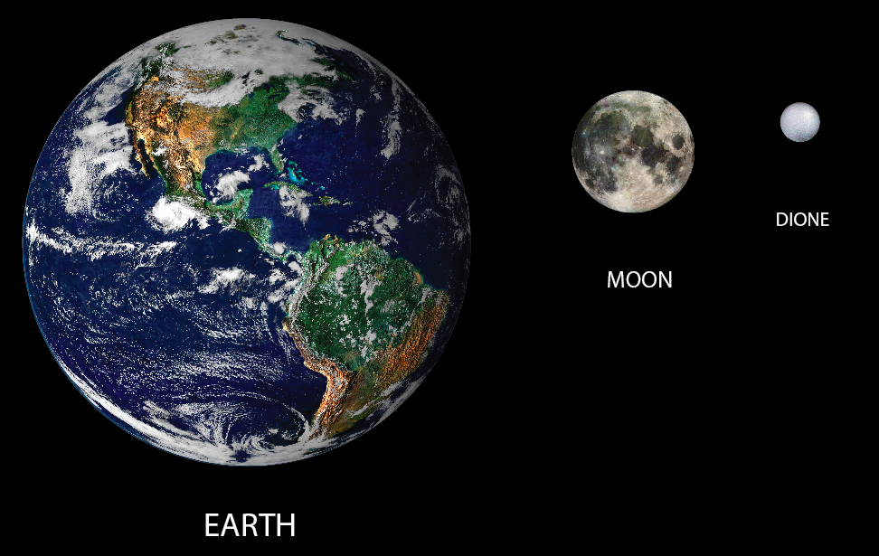 distance between earth and moon to scale - photo #34