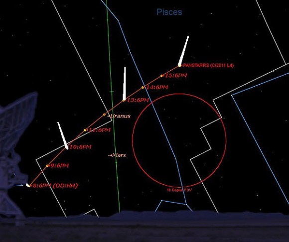 The path of Comet PanSTARRS looking west about an hour after local sunset from 30 degrees north latitude from  March 8th-16th.