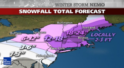 Snowfall forecasts for New England states (Weather Channel)